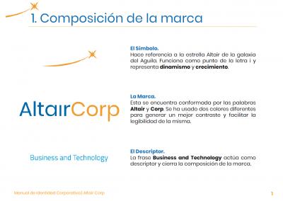 Altair Corp | Composición de marca